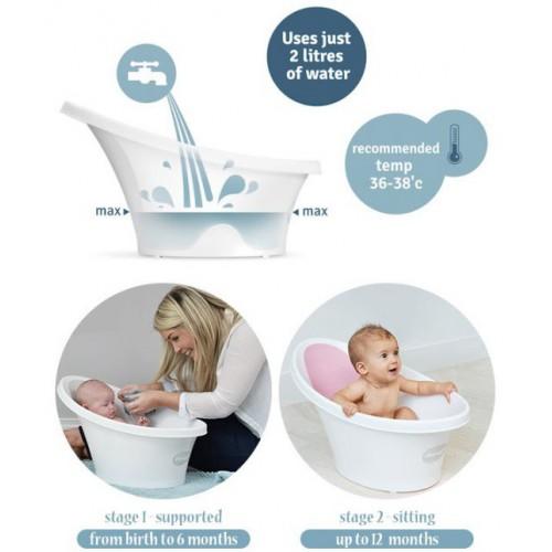 SHNUGGLE 嬰兒浴盆